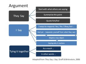 essay berry blog just another wordpress site tips on writing argumentative art essays